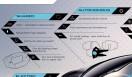 Jaugur Future Type|ジャガー フューチャー タイプ