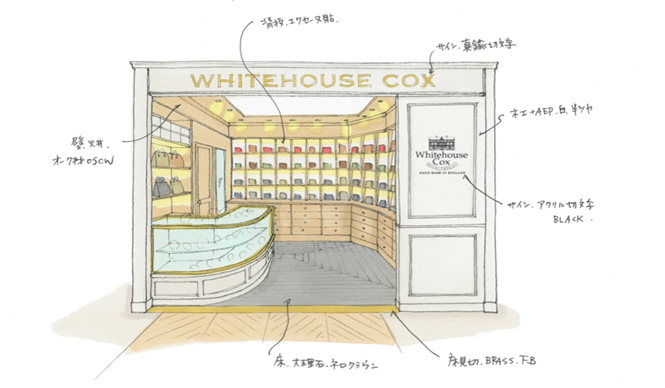 UNITED ARROWS ホワイトハウスコックスのショップインショップが誕生